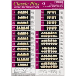 Zęby Formed Classic Plus Boki Dolne